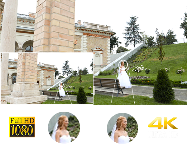 4K wedding cinematography resolution